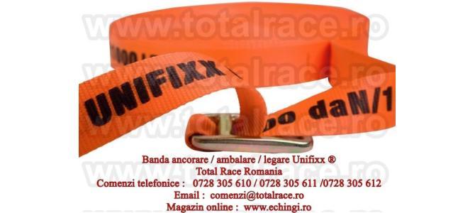 Banda Unifixx ambalare / ancorare tevi