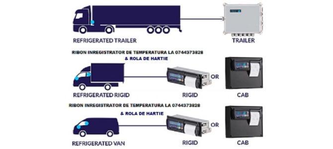 Ribon tus si rola hartie Inregistrator de temperatura camion