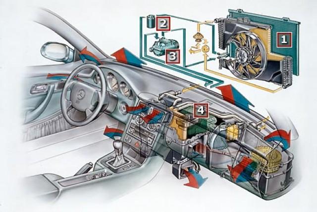 reparatii mecanice electrice clima auto 5411218 oradeahub. Black Bedroom Furniture Sets. Home Design Ideas